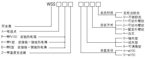 传到控制室的信号有pt100热电阻信号, k型,e型热电阻信号,也有经过变
